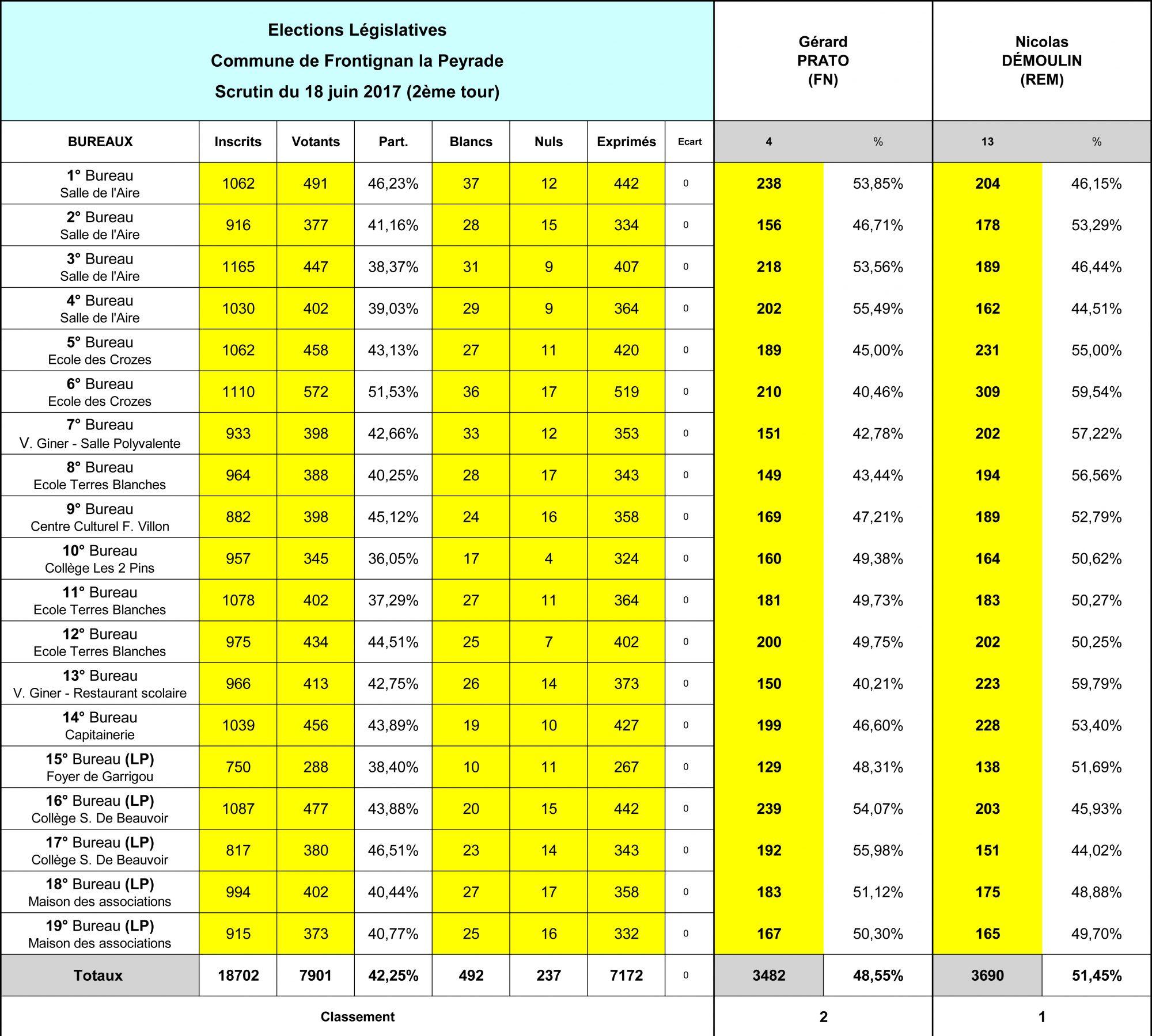 2e_TOUR_Législatives Juin 17_FRONTIGNAN